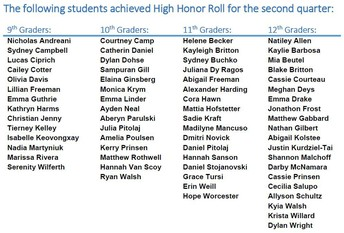 High Honor Roll for the Second Quarter