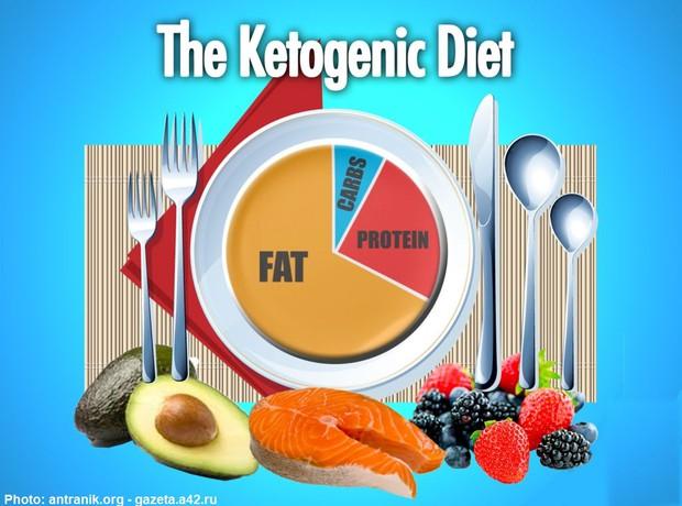 Rapid Tone Diet