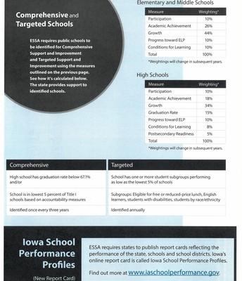 ESSA Fact Sheet - pg 2