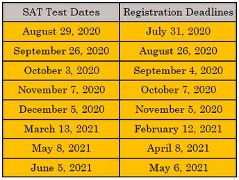 SAT schedule
