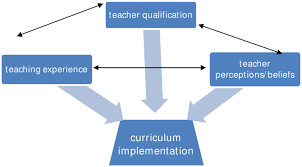 Instructional Materials, Curriculum Implementation and Educator Feedback