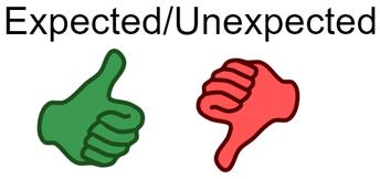 Comportamientos Esperados vs. Comportamientos Inesperados