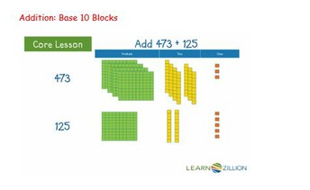 Addition with Base 10 Blocks