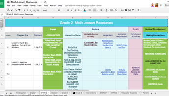 Math Instruction Resource Document ... UPDATED
