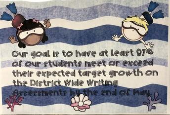 School Wide Writing Goal