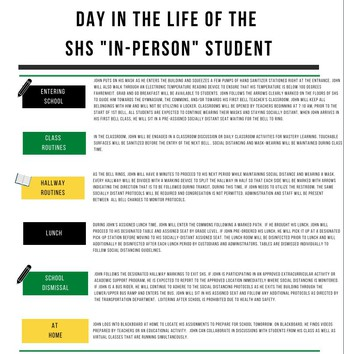 """Day in the Life of"" Student Examples"