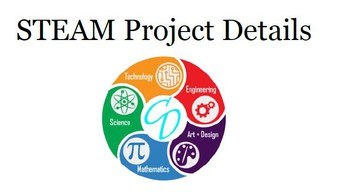 STEAM Art Projects Detail and Rubric