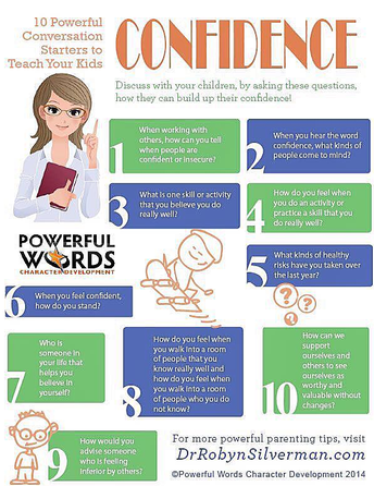 10 Powerful Conversation Starters to Teach your Kids Confidence