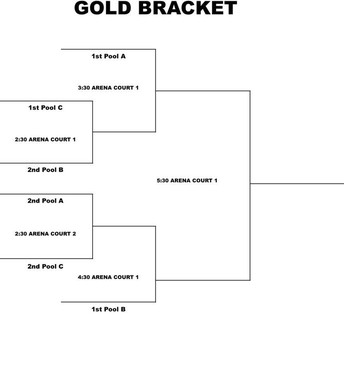 Alma Volleyball Invitational-Gold Bracket