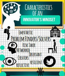 The Characteristics of an Innovator's Mindset