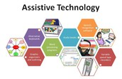 Classroom Assistive Technology and Differentiation Techniques