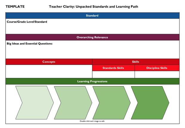 Teacher Clarity Template