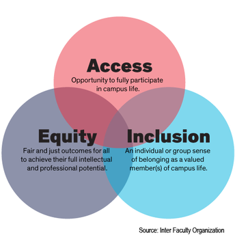 October: Promoting Equity in the Classroom