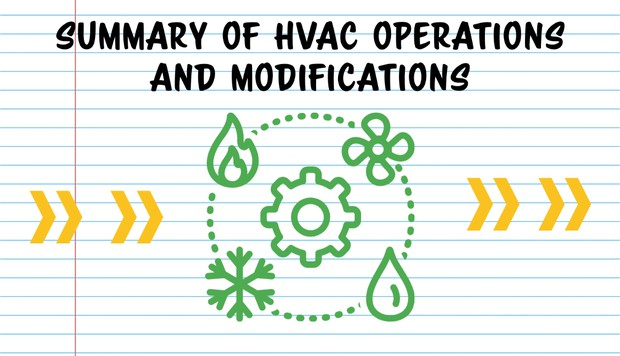 HVAC Summary of Operations & Modifications Graphic