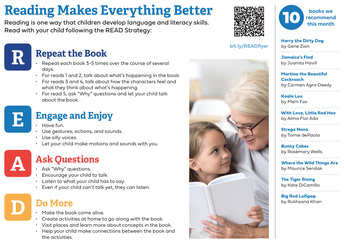 Reading Strategy for Parents and Children: R.E.A.D. - Grades K-5