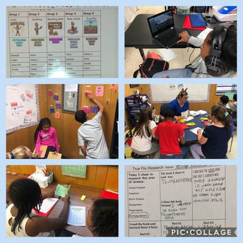 5th Grade Blended Learning Stations