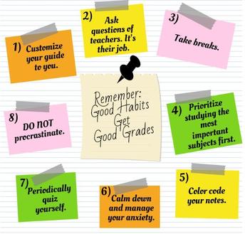 Good Habits Get Good Grades