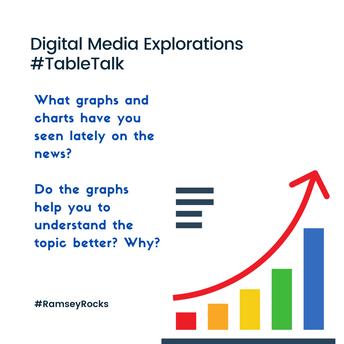 Digital Media Explorations:
