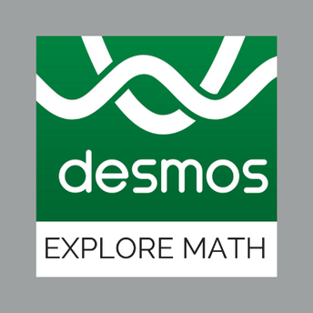 Desmos Graphing Calculator:  The Basics