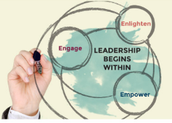 August 3 & 4 or August 9 & 10- INspired Leadership