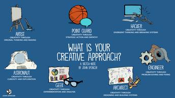 Teacher Creativity