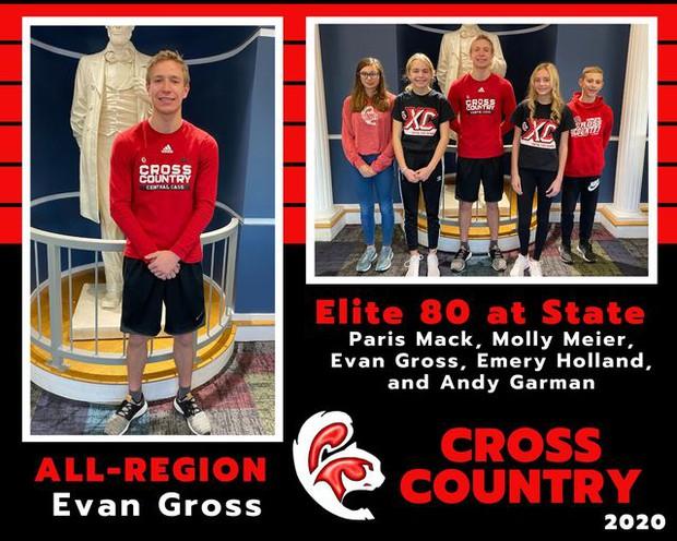 All Region & Elite 80 Club Cross Country