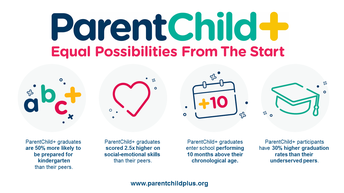 ParentChild+ Openings