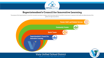 Superintendent's Council for Innovative Learning