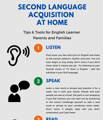 SLA at home infographic