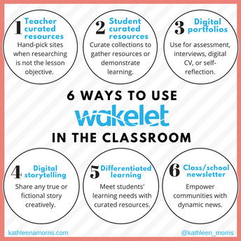 Using Wakelet in the Classroom