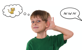 Hearing the Sounds in Words: Phonological Awareness