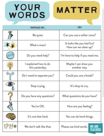 Professional Development of the Week- Choose Words Carefully