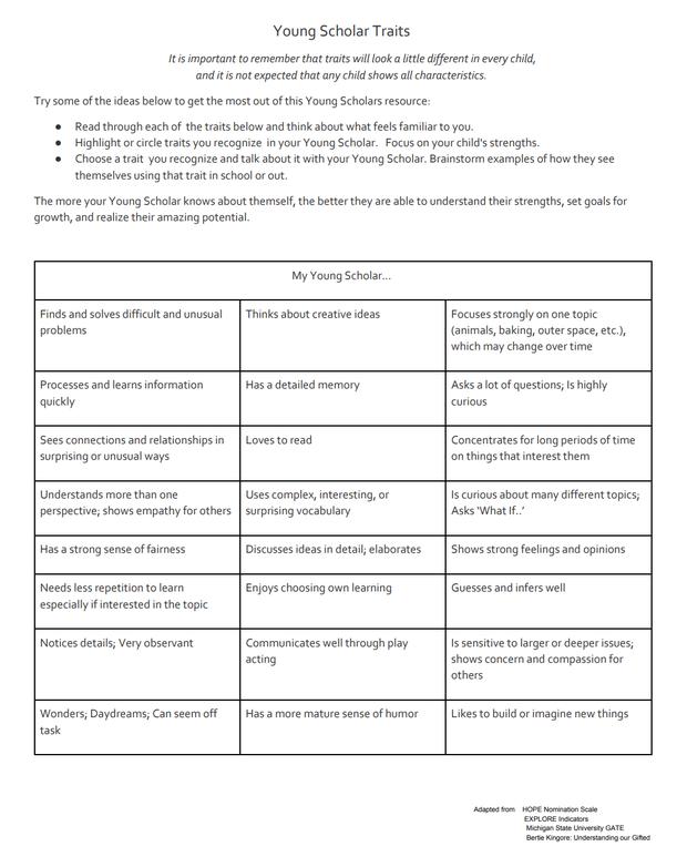 Young Scholar Traits List