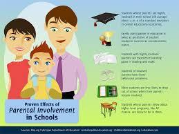 Parent Engagement & Success