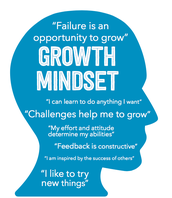 Understanding Growth Mindset for Parents