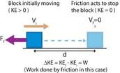 Energy/Work Theorem