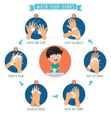 Hand Washing Importance