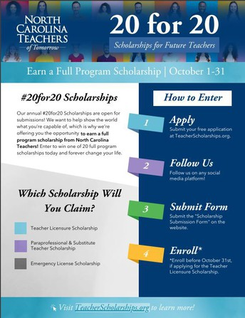 NC Teachers of Tomorrow Scholarships have arrived!!!