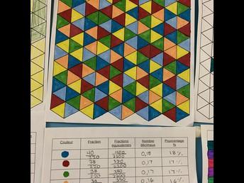 Les arts visuels et les mathématiques dans la class de M Héroux