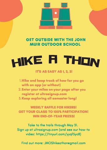 Hike-a-Thon Update