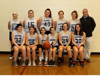 Girls' Basketball (B)