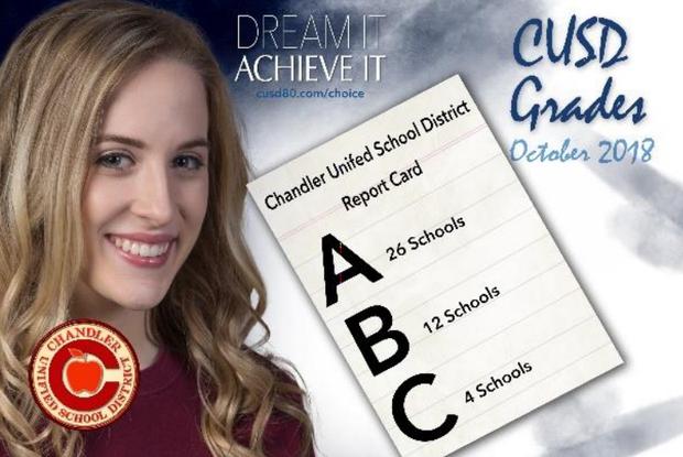 CUSD Grades