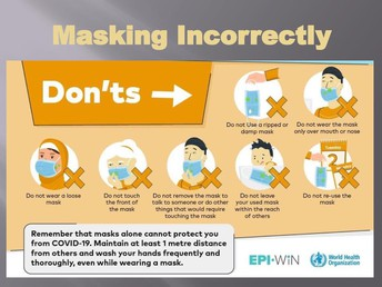 Masking Incorreclty