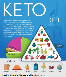 Best Keto Supplements Keto Diet