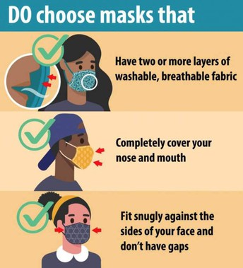 Please Help Ensure Your Child's Mask Fits Well
