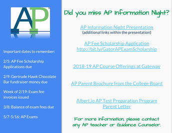 Did You Miss AP Information Night?