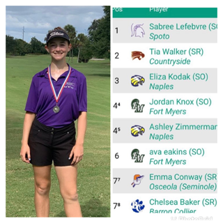 Congratulations to S. Lefebvre- Girl's Golf State Qualifier