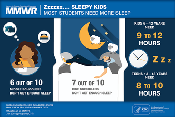 How Much Sleep Does My Middle Schooler Need?