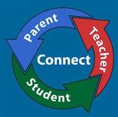 School-Family Compact