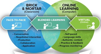 Promote Active Learning with Blended Technology Tools-Janaury 23, 2018